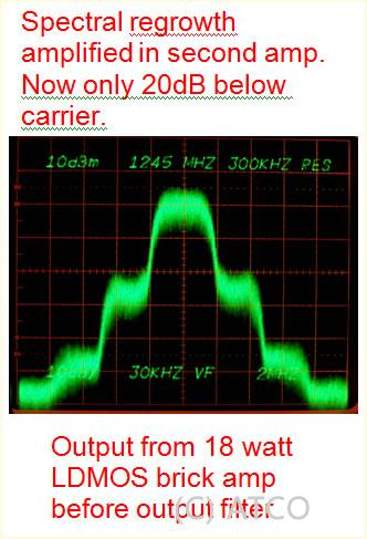 Output from 18 watt LDMOS brick amp